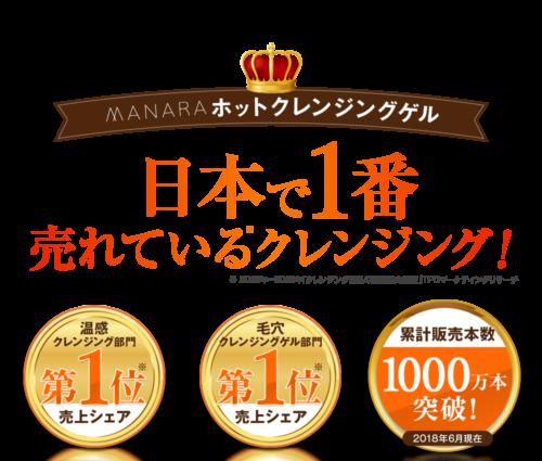 マナラホットクレンジングゲルは日本で一番売れているクレンジング
