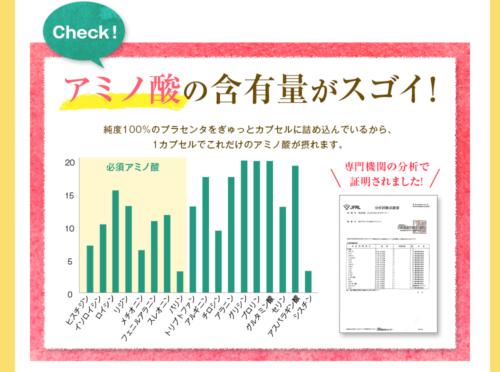 桜肌×馬プラセンタ純度100%の効果