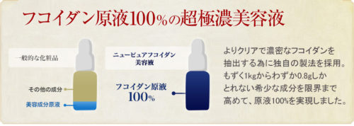 乾燥肌に効くニューピュアフコダインの特徴