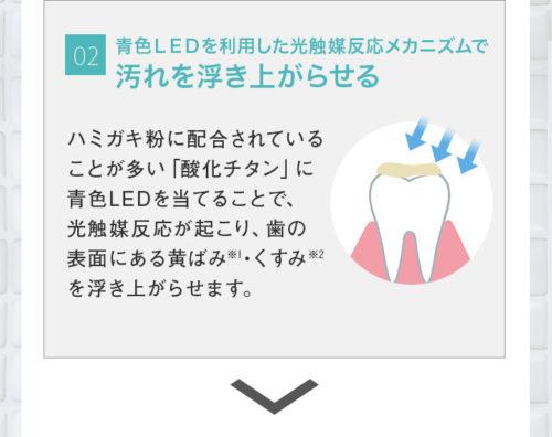 ディエムで歯が白くなるメカニズム