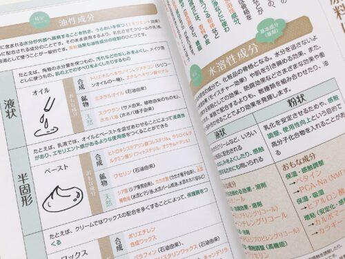 日本化粧品検定1級テキスト内容